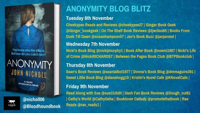 Anonymity Blog Blitz banner.jpg
